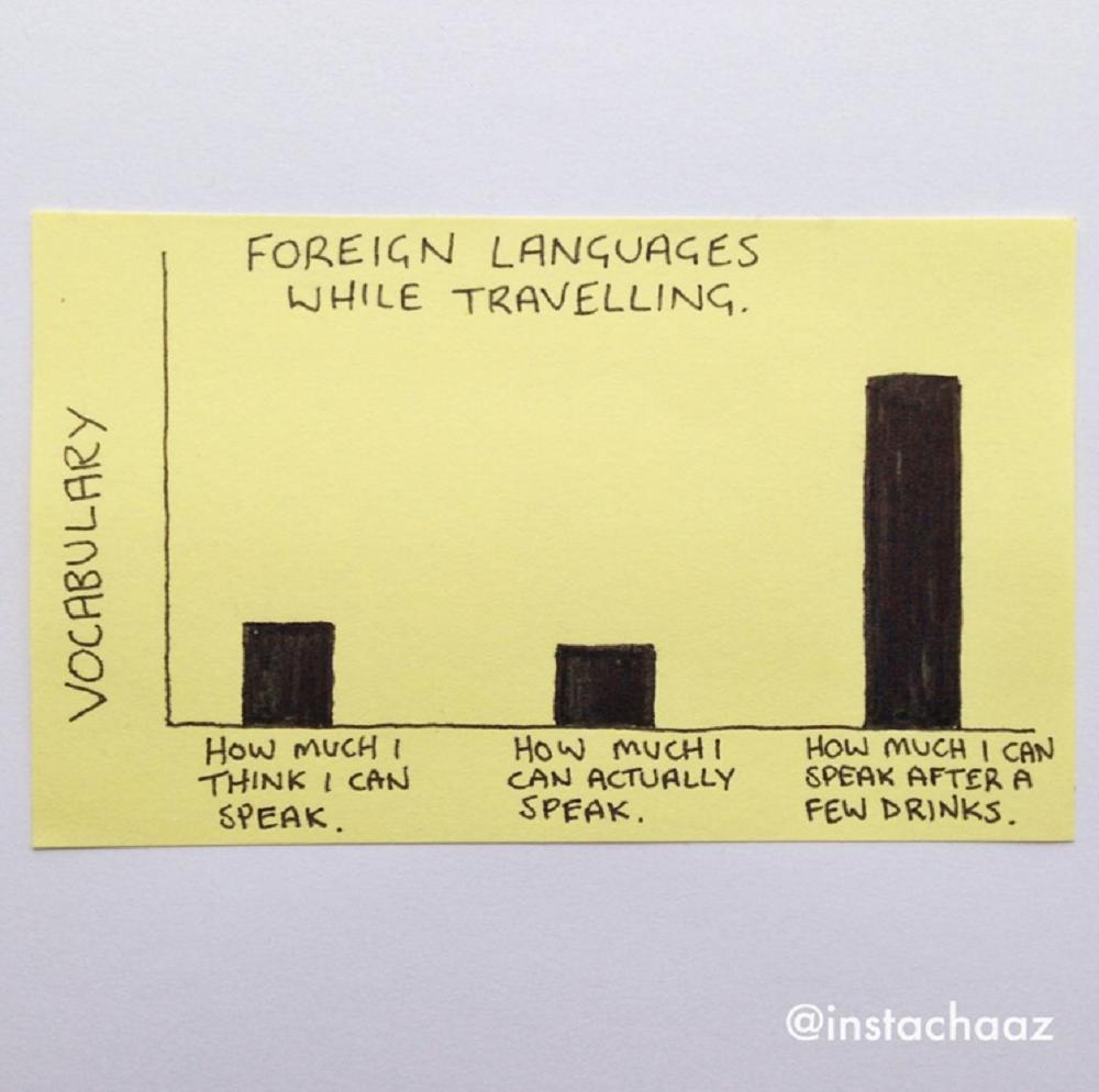language-struggles-travel