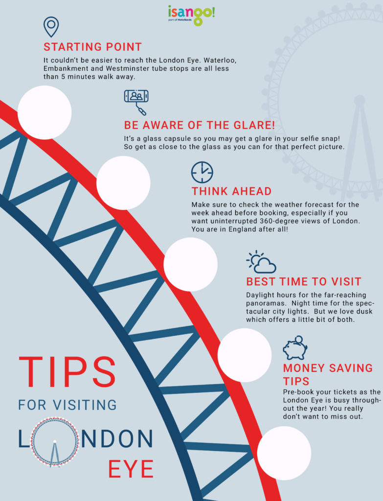 5_London_Eye_Tips